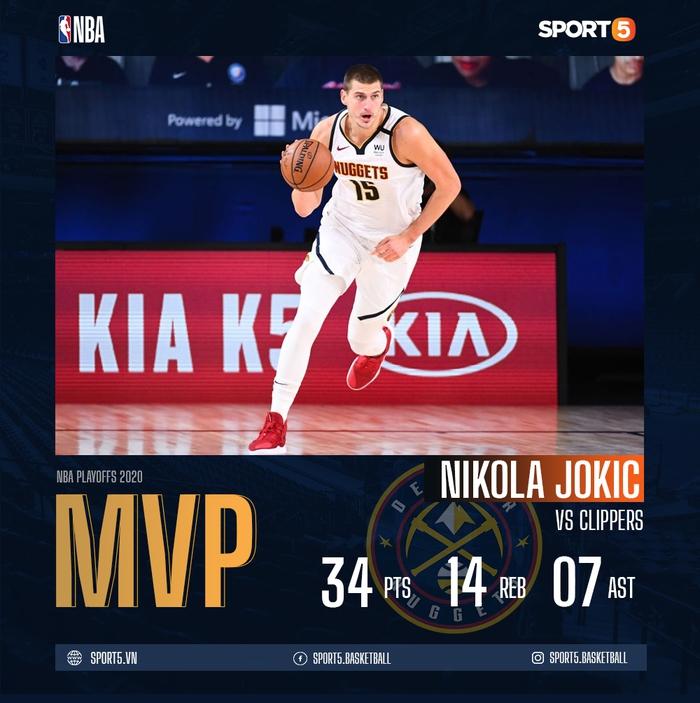 """Nikola Jokic gửi """"tối hậu thư"""" đến Los Angeles Clippers: Cẩn thận """"đi vào vết xe đổ"""" của Utah Jazz như vòng 1 NBA Playoffs - Ảnh 1."""