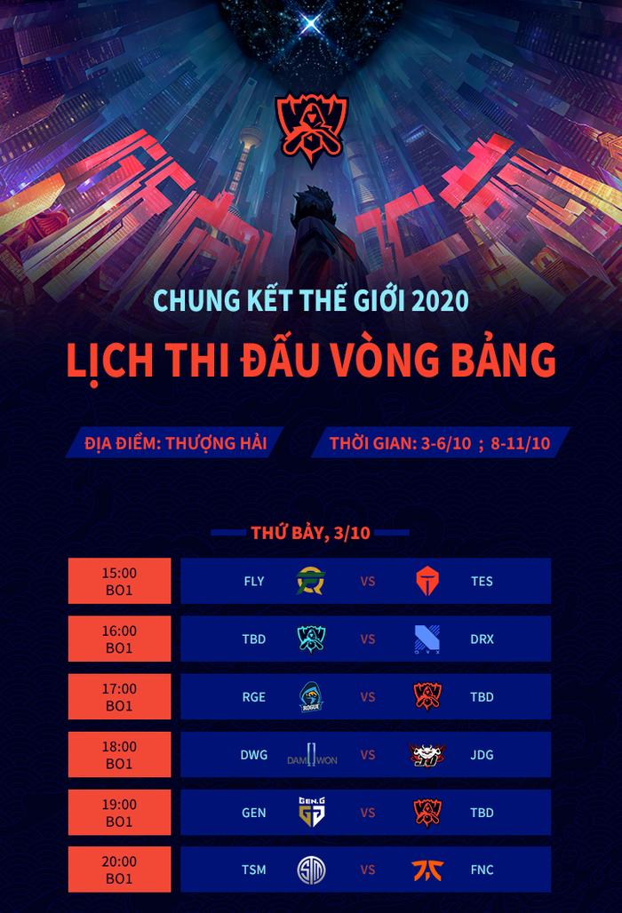"""Lịch thi đấu Vòng Khởi Động và Vòng Bảng CKTG 2020: Mọi màn thư hùng đều diễn ra vào """"giờ đẹp"""", fan Việt thoải mái theo dõi - Ảnh 5."""