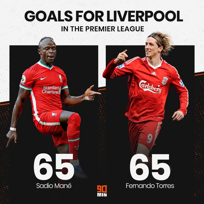 Lập cú đúp chớp nhoáng, Mane cân bằng thành tích của huyền thoại Liverpool - Ảnh 2.