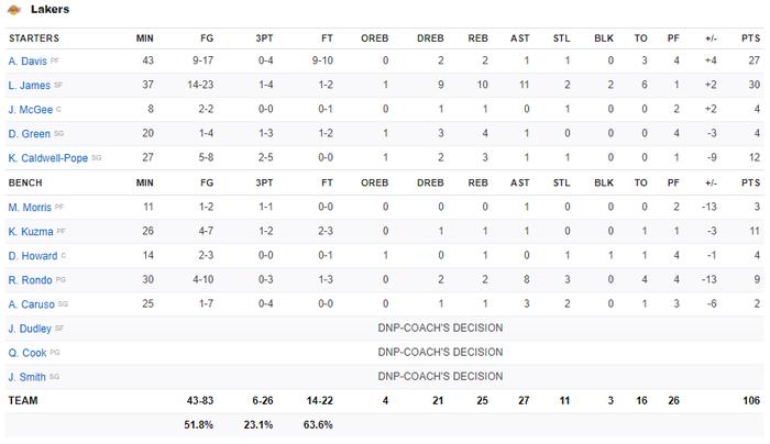Jamal Murray tỏa sáng đúng lúc, giúp Denver Nuggets chặn đứng cuộc lội ngược dòng thần thánh của Los Angeles Lakers - Ảnh 5.