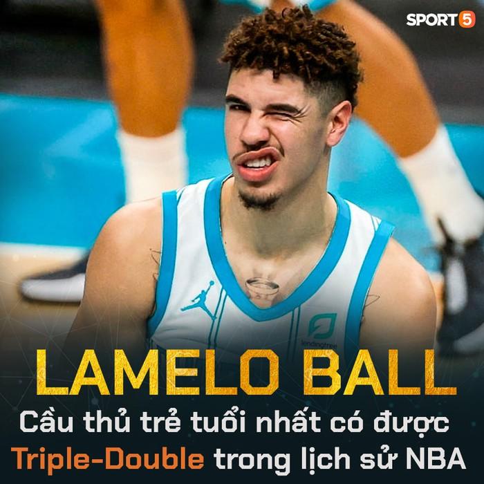 Thi đấu thăng hoa, LaMelo Ball làm nên lịch sử NBA ở tuổi 19 - Ảnh 1.