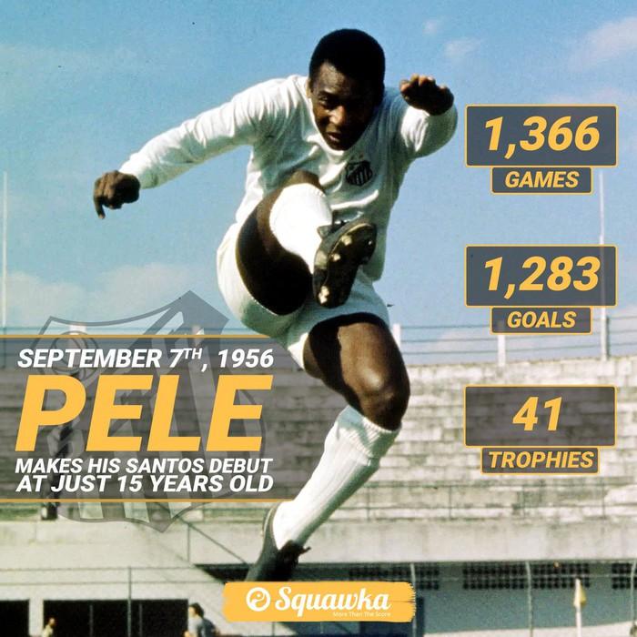 Ronaldo xứng đáng được vinh danh và sự thật đằng sau con số 1.283 bàn của Pele - Ảnh 2.