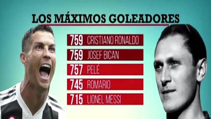 Ronaldo xứng đáng được vinh danh và sự thật đằng sau con số 1.283 bàn của Pele - Ảnh 1.