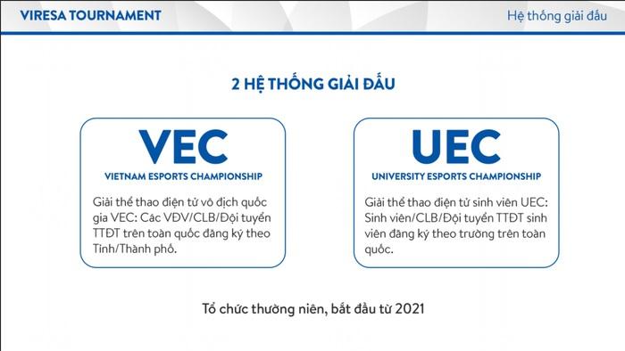 Việt Nam sắp có giải Esports vô địch quốc gia, số lượng bộ môn được cân nhắc đem vào thi đấu gây bất ngờ lớn - Ảnh 2.