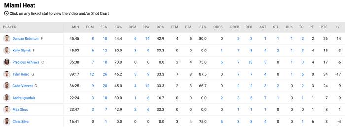 Joel Embiid cùng Danny Green giúp Philadelphia 76ers lội ngược dòng trước Miami Heat - Ảnh 4.