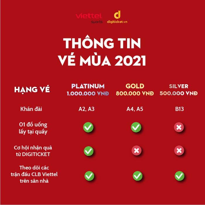 Viettel không còn mở cửa sân miễn phí, bán vé giá ngang Hà Nội FC - Ảnh 3.
