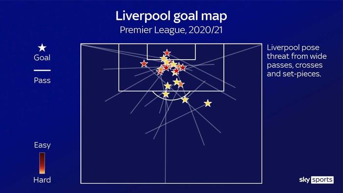 Đồ họa chi tiết so sánh sự khác biệt hai trường phái bóng đá của Liverpool và MU - Ảnh 9.