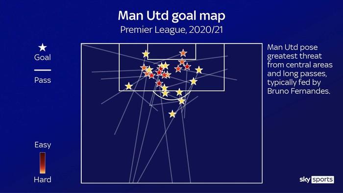 Đồ họa chi tiết so sánh sự khác biệt hai trường phái bóng đá của Liverpool và MU - Ảnh 11.