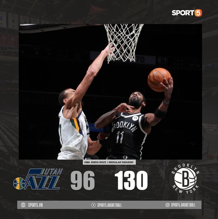 """Thiếu vắng Kevin Durant, Brooklyn Nets bất ngờ """"hủy diệt"""" Utah Jazz trong ngày Kyrie Irving tỏa sáng - Ảnh 1."""