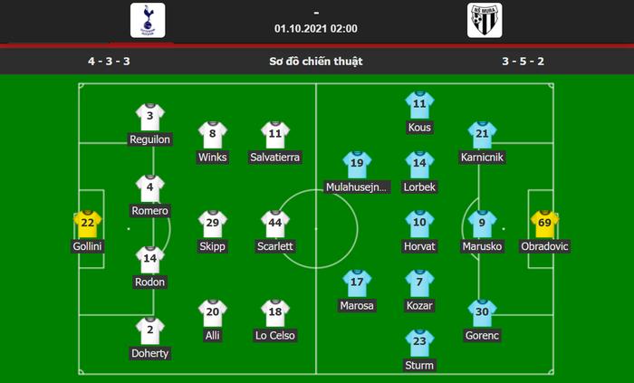 Son kiến tạo, Kane lập hat-trick giúp Tottenham lên đầu bảng xếp hạng Conference League - Ảnh 14.