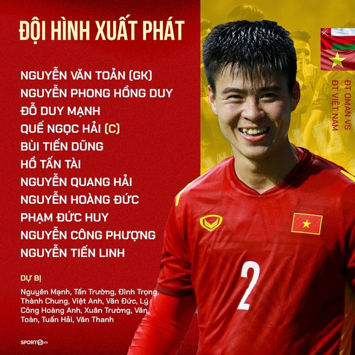 [Trực tiếp Vòng loại World Cup] Oman 2-1 Việt Nam (H2): Tiến Linh mở tỷ số dễ như ăn cháo nhưng niềm vui ngắn chẳng tày gang! - Ảnh 17.