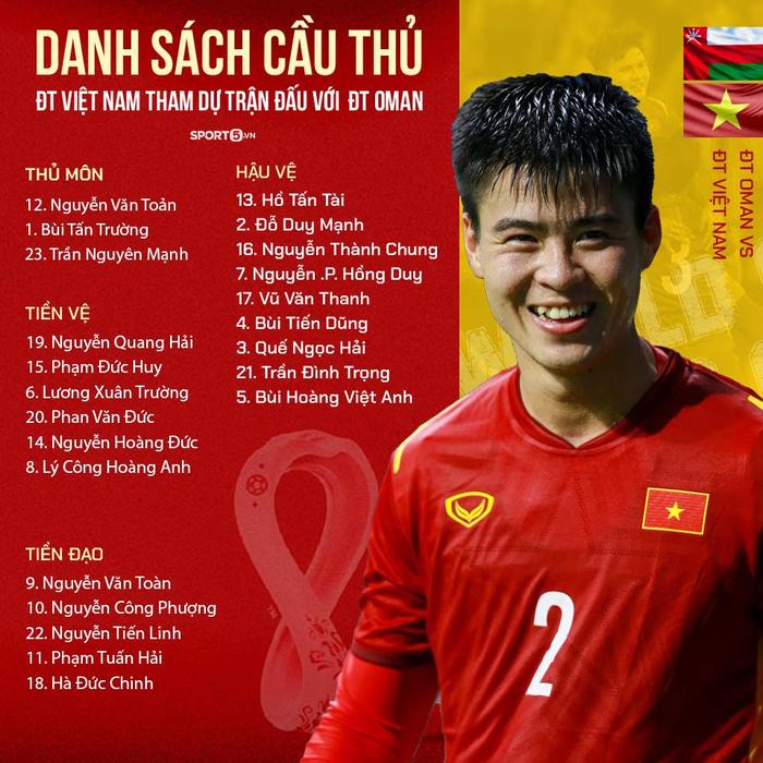 [Trực tiếp Vòng loại World Cup] Oman 2-1 Việt Nam (H2): Tiến Linh mở tỷ số dễ như ăn cháo nhưng niềm vui ngắn chẳng tày gang! - Ảnh 21.