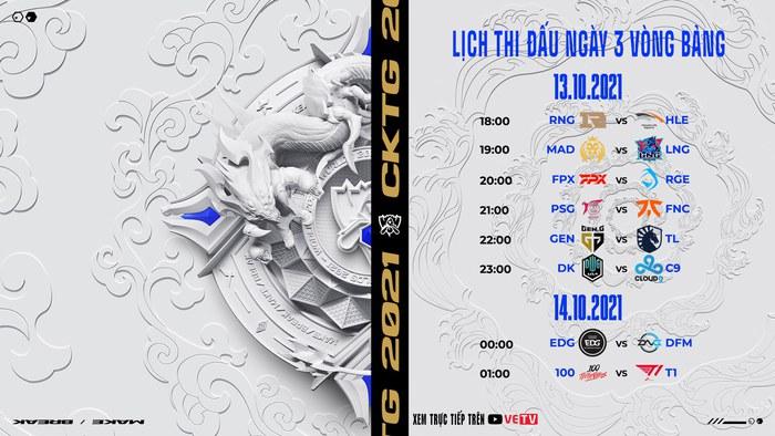 Trực tiếp CKTG LMHT 2021 hôm nay 13/10: Trận đấu quan trọng của T1 - Ảnh 3.