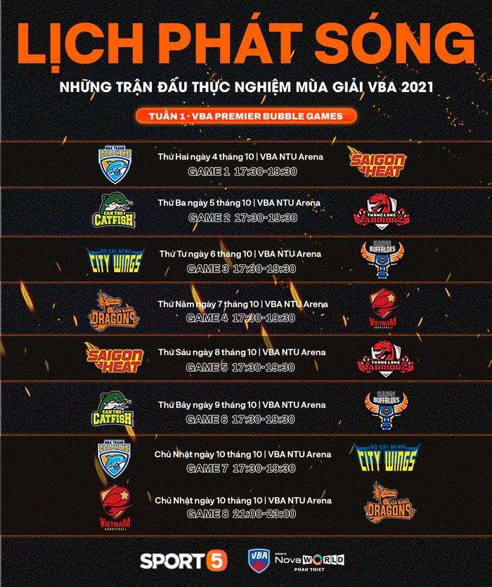 Lịch phát sóng chi tiết VBA Premier Bubble Games 2021 tuần 1