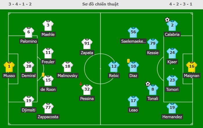 Atalanta 1-3 AC Milan: Thắng tưng bừng Atalanta, Milan bám sát Napoli trên bảng xếp hạng - Ảnh 1.