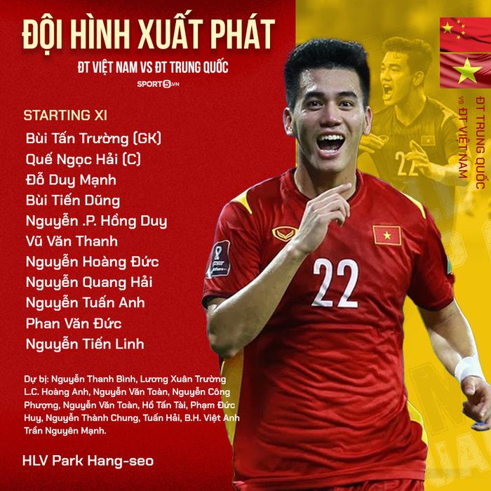 [Trực tiếp Vòng loại World Cup] Trung Quốc 0-0 Việt Nam (H1): KHÔNG VÀO! Quang Hải suýt ghi bàn từ chấm đá phạt - Ảnh 17.