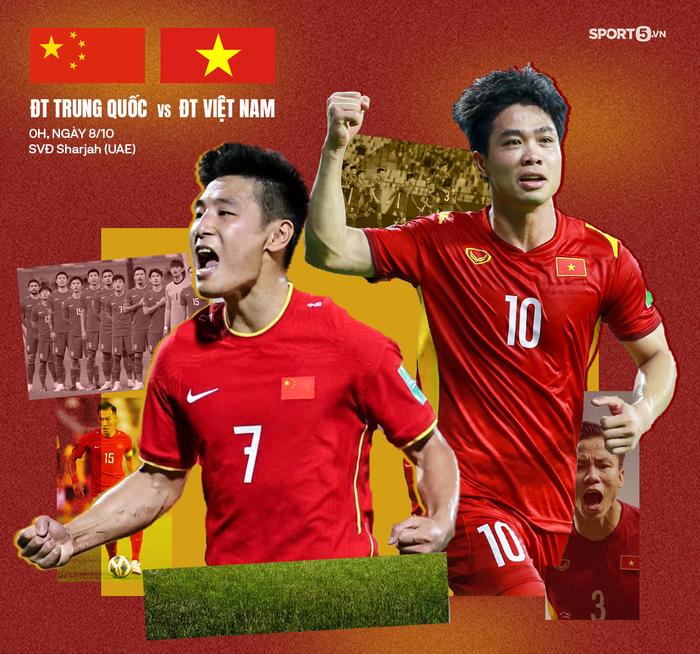 Nhận định ĐT Trung Quốc vs Việt Nam, 0h00 ngày 8/10: Trận