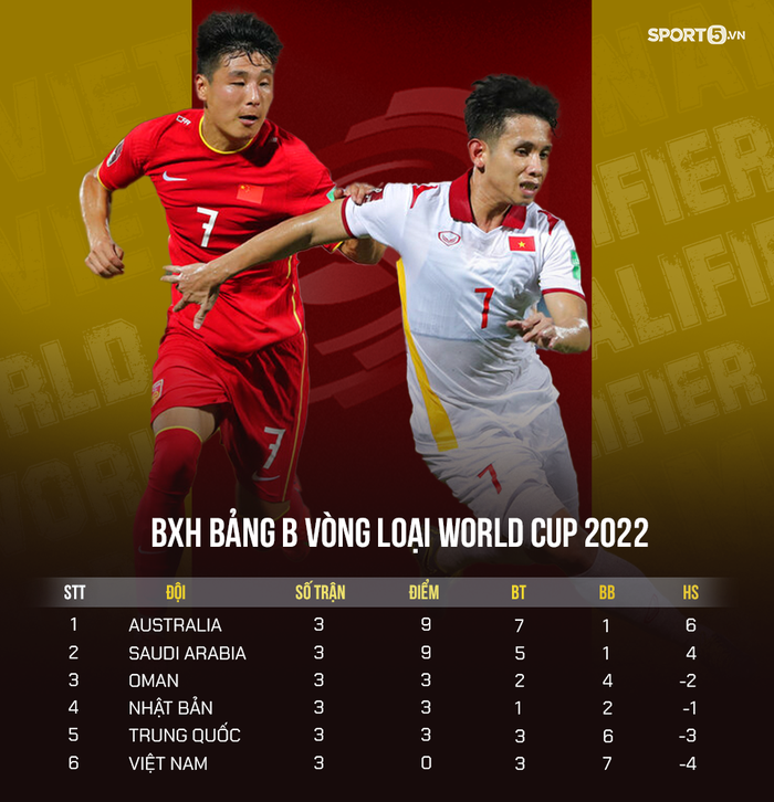 AFC: Đội tuyển Việt Nam níu lấy cơ hội cuối cùng ở trận gặp Oman - Ảnh 6.