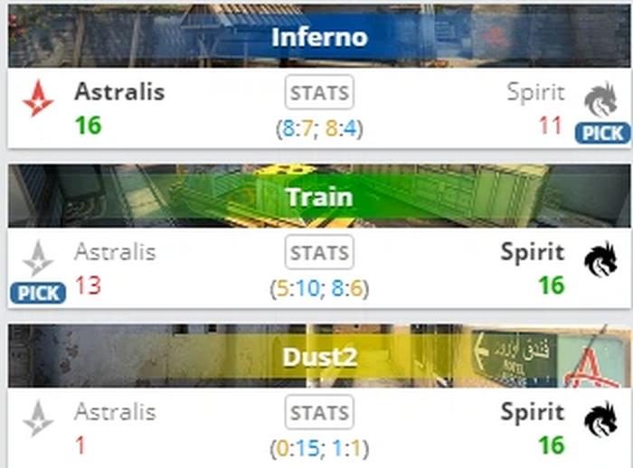 3 đội CSGO hàng đầu thế giới đồng loạt ngã ngựa, Astralis là đội thua đau nhất - Ảnh 3.