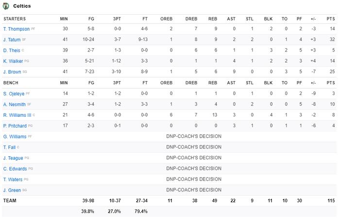 Lội ngược dòng 24 điểm, Zion Williamson đưa New Orleans Pelicans đến với chiến thắng trong hiệp phụ - Ảnh 4.