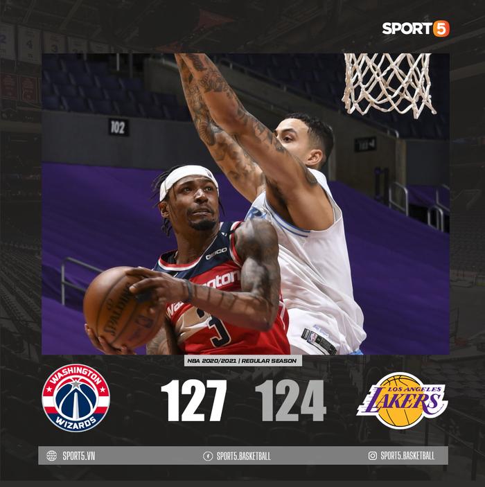 """""""Tự hủy"""" cách biệt 17 điểm, Los Angeles Lakers nhận thất bại muối mặt trước Washington Wizards - Ảnh 3."""