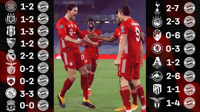 Vượt MU, Bayern lập kỷ lục ở Champions League - Ảnh 2.