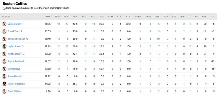 Luka Doncic khẳng định vị trí All Star với màn trình diễn điểm 10 - Ảnh 5.