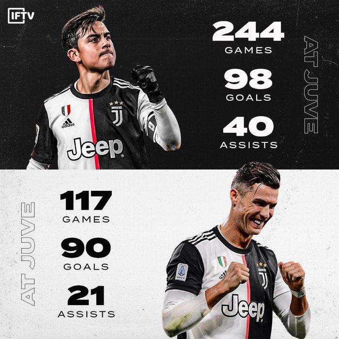 Juventus bị cầm hòa dù Ronaldo tiếp tục nổ súng - Ảnh 7.