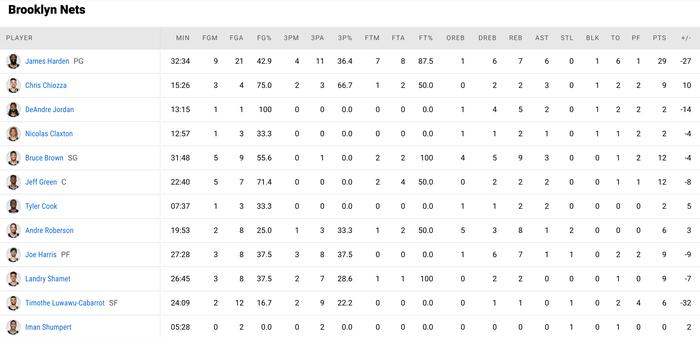 Kristap Porzingis trở lại giúp Dallas Mavericks cắt chuỗi thắng của Brooklyn Nets - Ảnh 5.