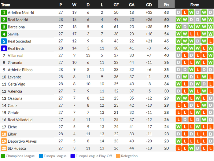 Benzema lập cú đúp, Real Madrid nhọc nhằn tiến sát ngôi đầu La Liga - Ảnh 11.