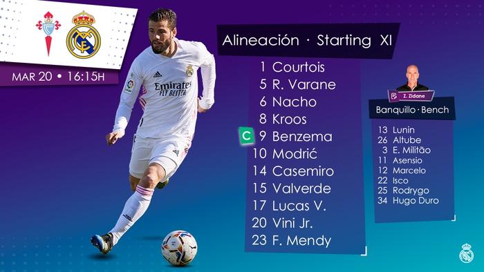 Benzema lập cú đúp, Real Madrid nhọc nhằn tiến sát ngôi đầu La Liga - Ảnh 10.