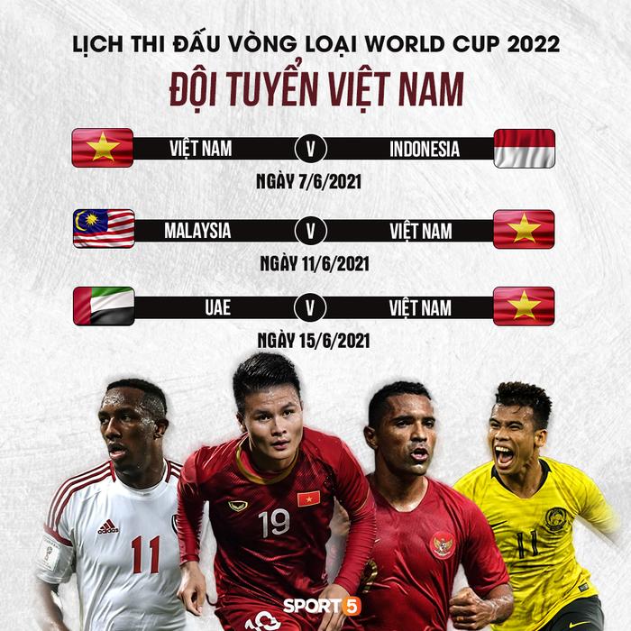 Tuyển Việt Nam nằm trong nhóm phản đối vòng loại World Cup đá tập trung, FIFA phải can thiệp - Ảnh 4.