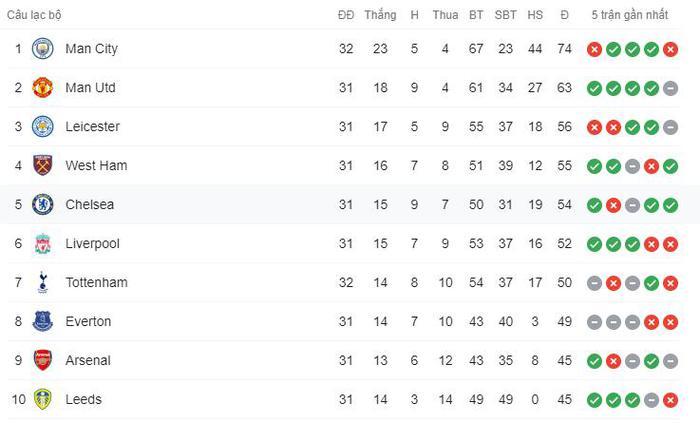 Rượt đuổi gay cấn, Tottenham chia điểm với Everton trong ngày Harry Kane lập cú đúp - Ảnh 10.