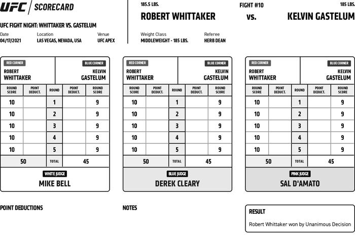 Robert Whittaker đánh bại Kelvin Gastelum sau 5 hiệp, đòi tái đấu cùng Israel Adesanya - Ảnh 7.