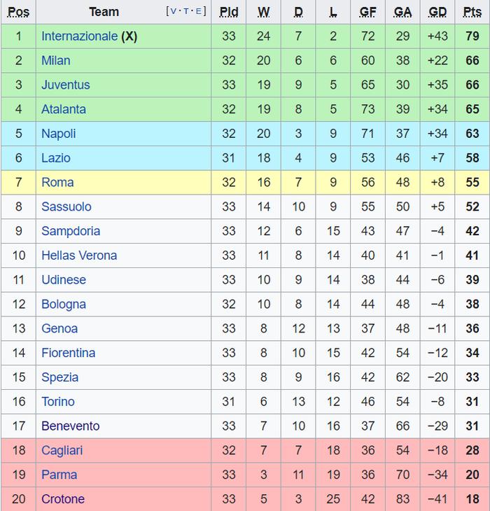 Ronaldo mờ nhạt, Juventus nhọc nhằn hòa Fiorentina - Ảnh 9.