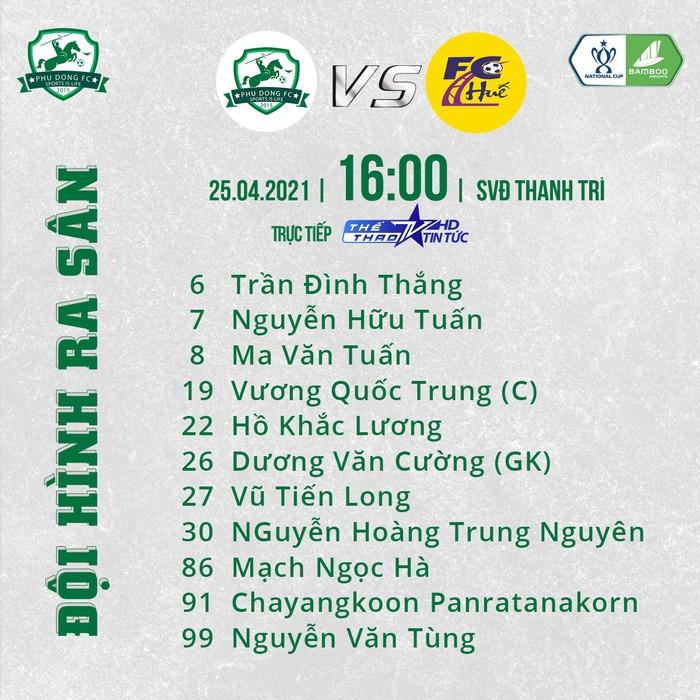 CLB hạng Nhất Việt Nam trình làng cầu thủ Thái Lan ở Cúp quốc gia 2021 - Ảnh 1.