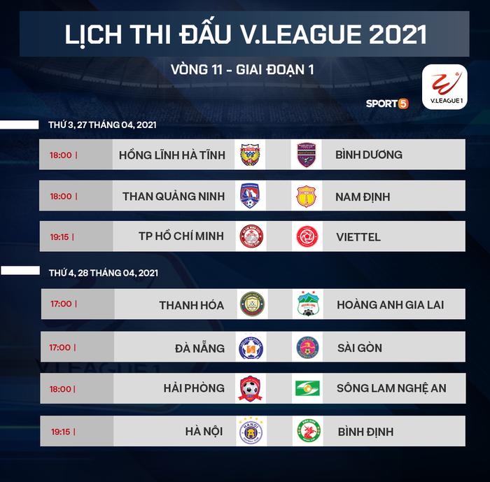 Lo ngại dịch Covid-19, sân Hà Tĩnh ngưng đón khán giả từ vòng 11 V.League  - Ảnh 2.
