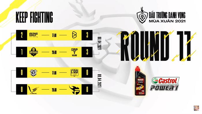 Kết quả ngày 1 và lịch thi đấu ngày 2 vòng 11 ĐTDV mùa Xuân 2021