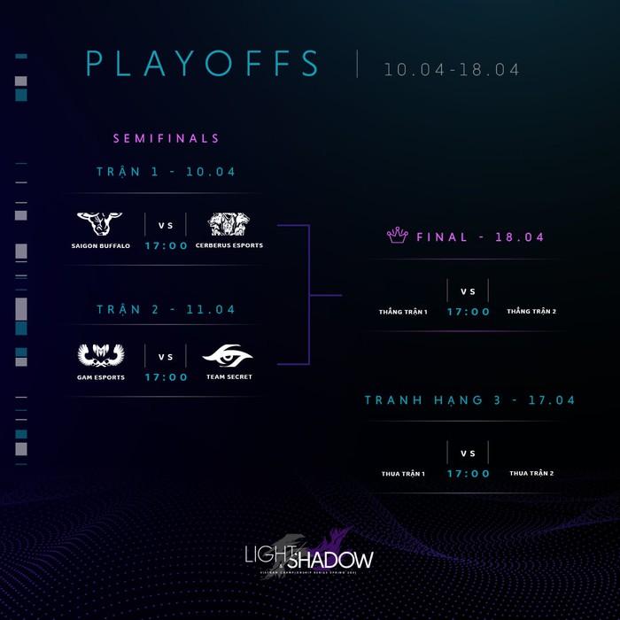 BLV Hoàng luân dự đoán playoffs VCS mùa Xuân 2021: Đội nào được chọn? - Ảnh 3.