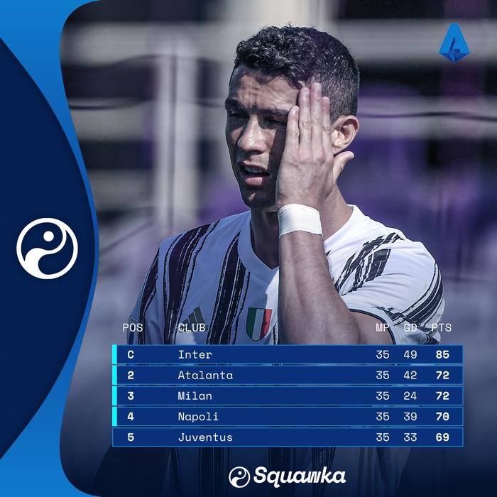 Mùa tới, người hâm mộ sẽ không còn được thấy Ronaldo đá Champions League? - ảnh 2