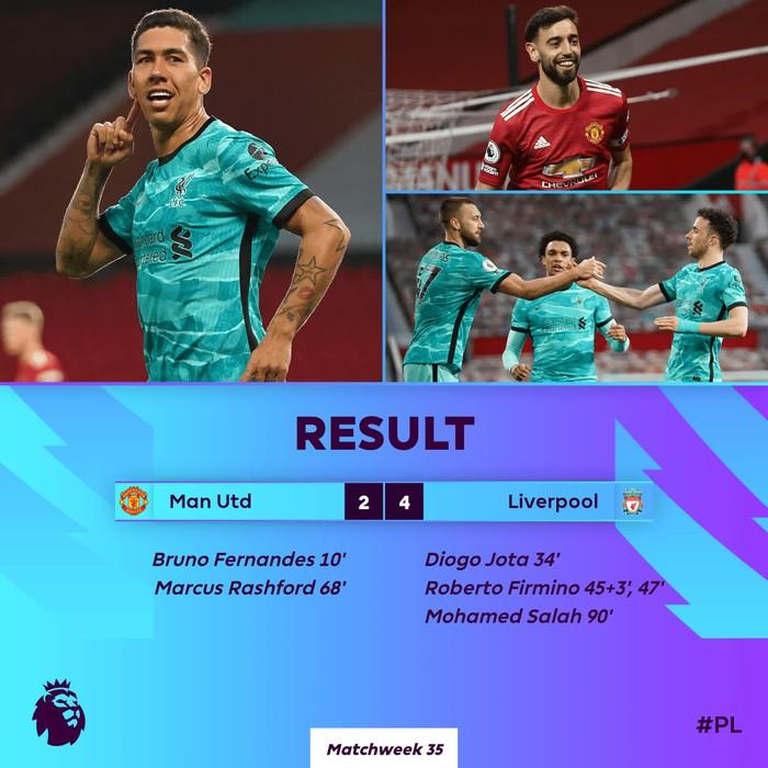 Thảm họa phòng ngự khiến MU thua tan nát trước Liverpool - Ảnh 1.