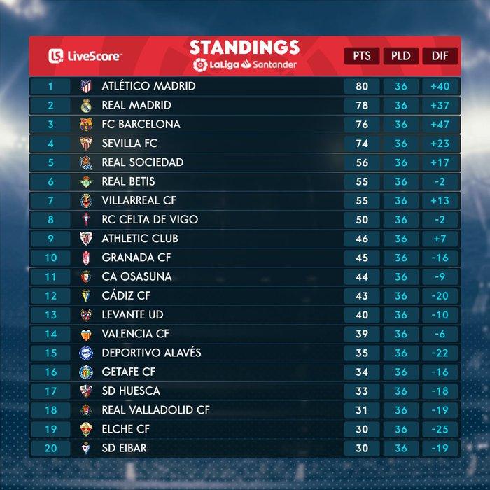 Đè bẹp Granada, Real Madrid tiếp tục tăng độ kịch tính cho cuộc đua vô địch La Liga - ảnh 8