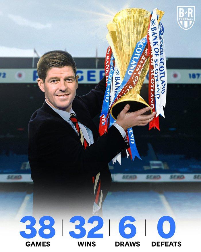 """Steven Gerrard vô địch giải Scotland với kỳ tích """"bất khả chiến bại"""" - Ảnh 3."""