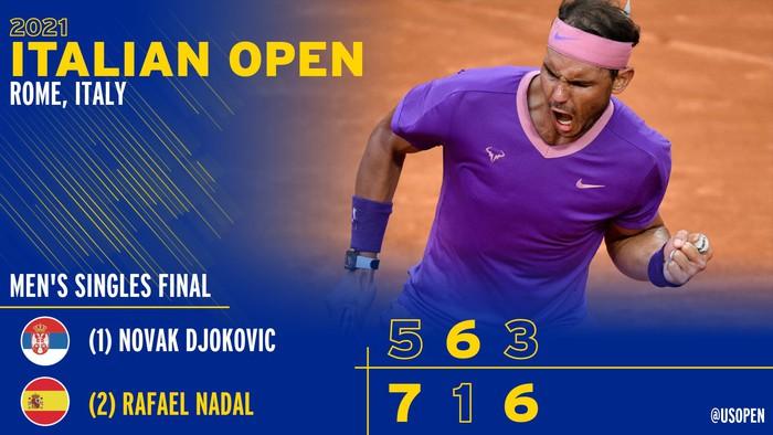 Đánh bại địch thủ Djokovic, Nadal lần thứ 10 vô địch Rome Masters - Ảnh 11.