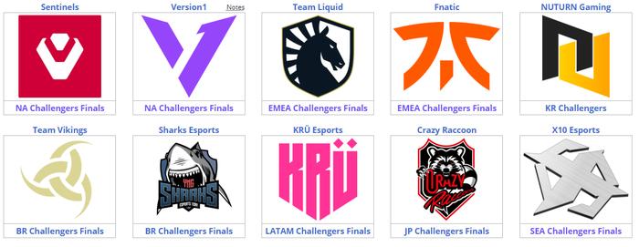 Những sự kiện Esports hot nhất tuần 3 tháng 5: 3 đại diện Việt Nam tranh tài giải PUBG Mobile Đông Nam Á - Ảnh 3.
