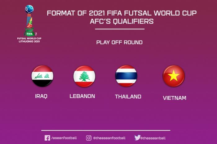 Lịch thi đấu play-off của đội tuyển futsal Việt Nam tranh vé dự World Cup 2021 - Ảnh 1.