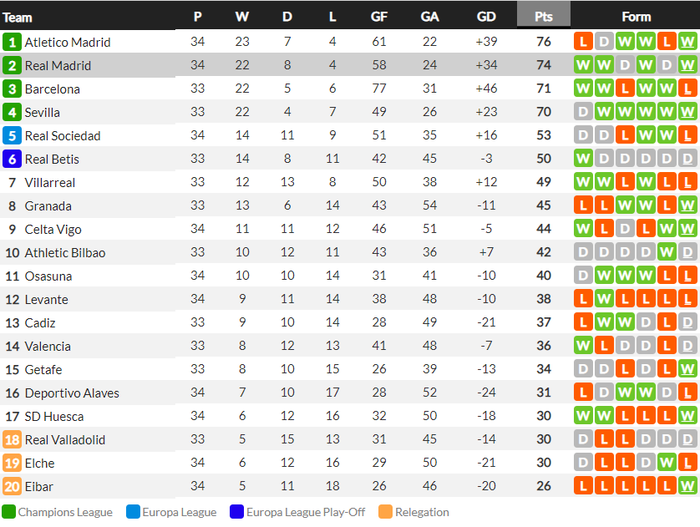 Giành trọn 3 điểm trước Osasuna, Real Madrid còn nguyên hy vọng bảo vệ ngôi vương - Ảnh 8.