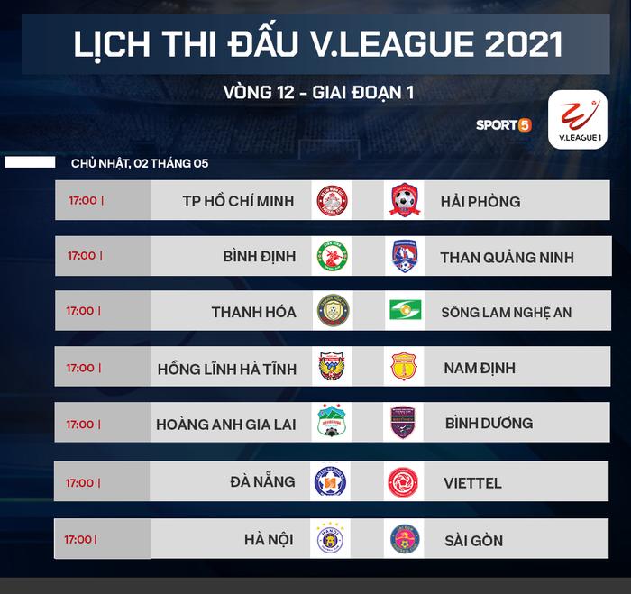 """Không chỉ có Hà Nội FC, HAGL còn gặp """"dớp"""" khó phá trước Bình Dương  - Ảnh 2."""