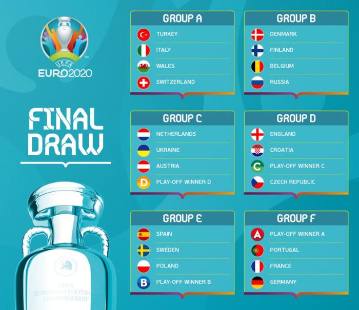 Người hâm mộ Việt Nam có thể thưởng thức trọn vẹn Euro 2020 ở đâu? - Ảnh 2.