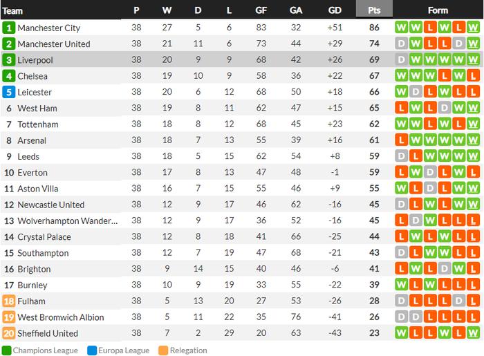 Vượt qua nỗi sợ hãi, Liverpool tự đoạt vé dự Champions League mùa tới - Ảnh 8.